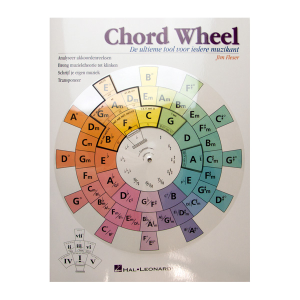 Chord Wheel akkoordenreeksen methode