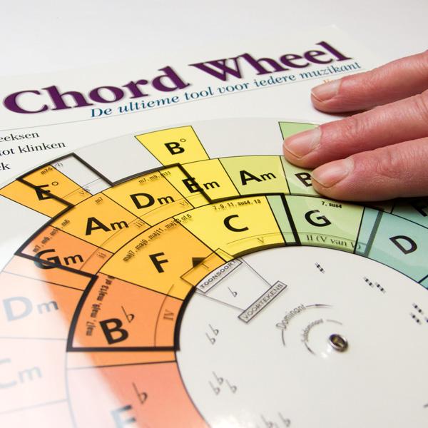 Cellowinkel Chord Wheel Van Muziektheorie Naar De Praktijk